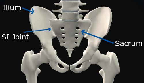 si-joint-pain-women2